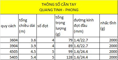 QuangTinhPhong_02.jpg